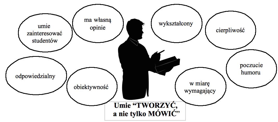 tworzyc-mowic